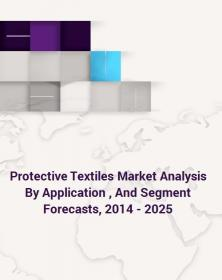 Protective Textiles Market Analysis to 2025