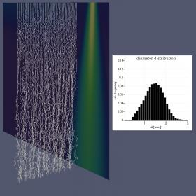 Simulation of many filaments in the meltblown production process.. © Fraunhofer ITWM