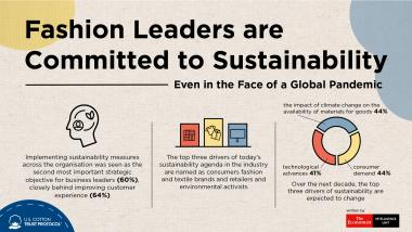 Infographic2: Sustainability