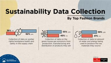 Infographic1: Sustainability
